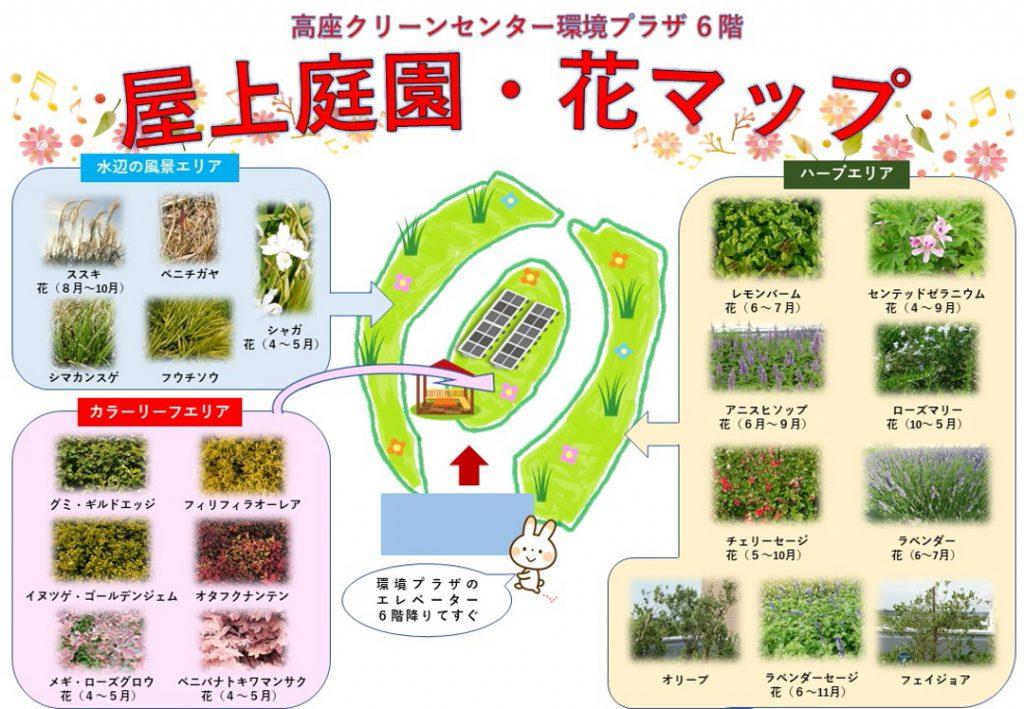 屋上庭園花マップの画像